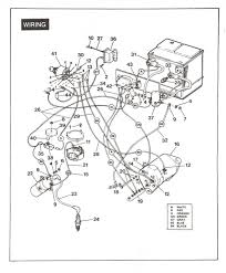 ezgo gas cart solenoid wiring diagram wiring diagram for you • ezgo gas golf cart wiring diagram wiring library rh 92 chitragupta org 1996 ezgo gas electrical diagrams 1996 ezgo gas electrical diagrams