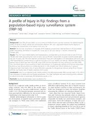 Pdf A Profile Of Injury In Fiji Findings From A Population