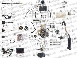 bmx 110cc atv wiring diagram the best wiring diagram 2017 125Cc Chinese ATV Wiring Diagram at Bmx Atv Wiring Diagram