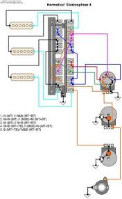 guitar wiring diagram 2 humbuckers 3 way lever switch 2 volumes 1 fender guitar wiring diagrams