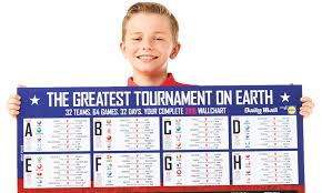 Free Giant World Cup Wallchart Inside Saturdays Daily Mail