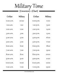 Convert Civilian Hours To Military Time With This Printable