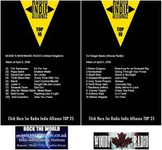 You And The Night And The Music Chart New Tracks Chart