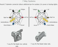 2006 chevy silverado 2500hd trailer wiring diagram the best 2002 chevy silverado 1500 trailer wiring diagram at 2001 Chevy Silverado Trailer Wiring Diagram