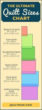 Crib Quilt Size Blocks Batting Dimensions Uk – badania-dna.info & crib quilt size easy patterns free uk . Adamdwight.com