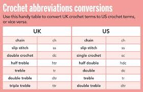 Treble To Single Hook Conversion Chart Crochet Terms Standard Crochet Terms For Beginners