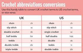 Crochet Terms Standard Crochet Terms For Beginners