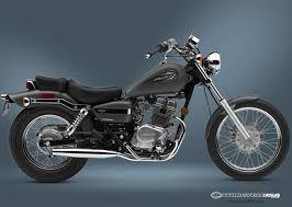 honda rebel cruiser motorcycles. 2012 Honda Rebel For Cruiser Motorcycles