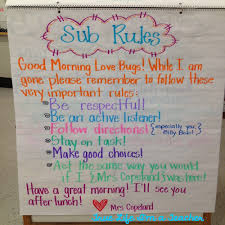 Anchor Charts 24 Things You Must Know About Anchor Charts True Life I'm a Teacher 1