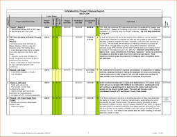 Weekly Project Status Report Template Powerpoint Cool Project