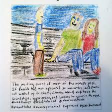 Art book report
