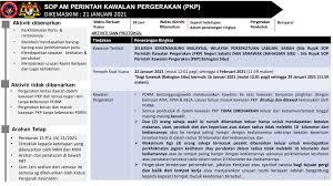 Kenderaanperdagangan yang membawa barangan dan perkhidmatan dibenarkan bergerak/beroperasi menggunapakai pas pekerjaatau surat pengesahan Https Asset Mkn Gov My Web Wp Content Uploads Sites 3 2021 01 Sop Pkp Seluruh Malaysia Kemaskini 21 Januari 2021 1 Pdf