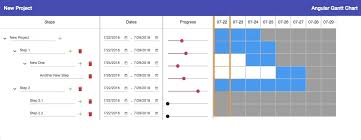 Create An App For Creating Itself Build A Gantt Chart With