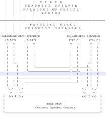miata headrest wiring diagram basic guide wiring diagram \u2022 1992 Miata Ignition Wiring Diagram miata stereo crowz nest rh crowz narmir com 93 mazda miata wiring diagram 1993 mazda miata wiring diagram