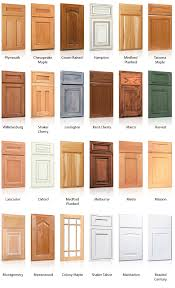 Kitchen Cabinet Door Styles Kitchen cabinets kitchens Pinterest