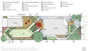 Farm Landscape Design Ideas Home Outside Online Landscape Design Urban Farm Julie