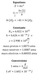 nuclear chemistry explain what happens
