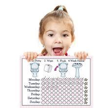Potty Training Chart For Girls Printable Girls Days Of Week Potty Training Chart Young Child Toddler Potty Chart