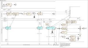Диаграмма приема на работу в bpmn Приём на работу jpg