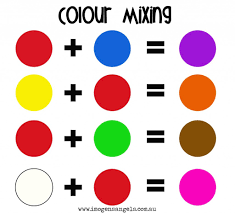 What Color Makes Black Paint Numberedtype Mixing Colors Green And Red
