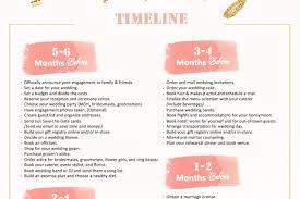 Printable Wedding Timeline Checklist 6 Month Wedding Timeline Barca Fontanacountryinn Com