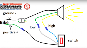 tusk headlight switch wiring diagram tusk discover your wiring tusk headlight switch wiring diagram tusk home wiring diagrams