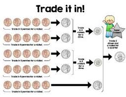 Trade It In Coin Counting Money Game Counting Money Games