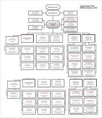 Large Organizational Chart Template 17 Free Word Pdf