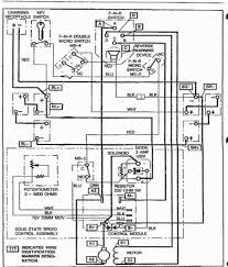 94 ezgo wiring diagram ez go gas golf cart and outstanding 871x1024