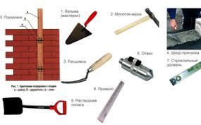 Инструменты каменщика описание строительных и контрольно  Контрольно измерительные инструменты для каменщика