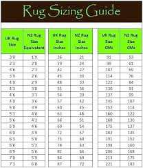 common area rug sizes 2018 area rug sizes attractive standard with inspiring common bedroom great in inches rugs size guide for best ideas on