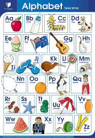 Alphabet Chart Preschool Charts Printable For Graduation