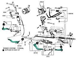 steering suspension diagrams one man and his mustang tierodend