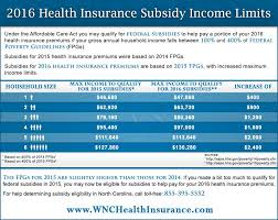 Obamacare Income Guidelines Chart