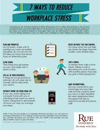Infographic 7 Ways To Reduce Stress At Work Rue Insurance