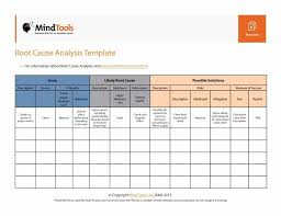 Root Cause Analysis Template 01 Resume Template Free