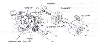 dazon raider classic 150 electric system a&j parts info Buyang ATV Wiring Diagram at Dazon Atv Wiring Diagram