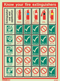 Wormald Fire Extinguisher Chart Know Your Fire Extinguishers Training Aid Poster