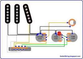 stratocaster wire diagram stratocaster image fender blacktop strat wiring diagram images on stratocaster wire diagram