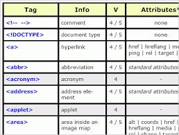 html reference sheet html5 cheat sheet pdf free download smashing magazine