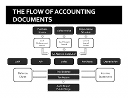 Accounting For Attorneys Forensic Accounting For Attorneys