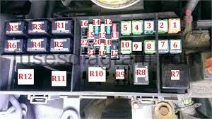 fuse and relay box diagram chrysler pt cruiser chrysler pt blok kapot 2