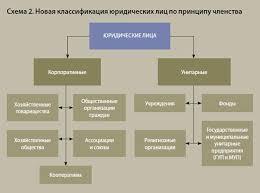 Контрольная работа Арифметические и логические основы ЦВМ  Контрольная работа 1 Арифметические и логические основы ЦВМ