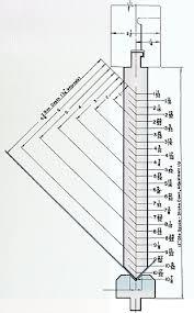 Box Depth Chart In 2019 Metal Shaping Sheet Metal Work