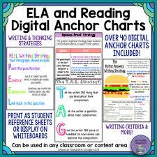 Ela Reading Strategy Digital Anchor Charts Anchor Charts