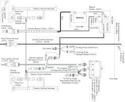 northman snow plow wiring wiring diagram and ebooks • northman snow plow wiring diagram bmw diagrams online gm symbols rh haoyangmao site northman snow plow