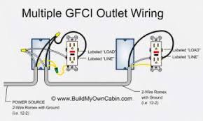gfci wiring diagram feed through method gfci image gfci wiring diagram feed through method gfci auto wiring diagram on gfci wiring diagram feed through