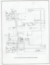 wiring diagram 1973 1976 chevy pickup chevy wiring diagram wiring diagram 1973 1976 chevy pickup chevy wiring diagram