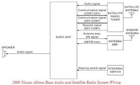 nissan altima stereo wiring diagram schematics and wiring infiniti j30 radio wiring diagram diagrams and schematics