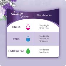 Always Discreet Incontinence Underwear Moderate Absorbency Size S M 21 Ct Moderate